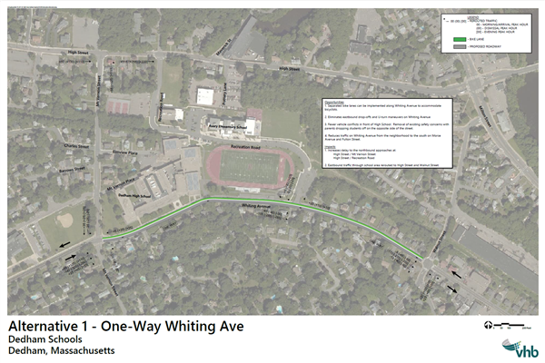 Alternative 1:  One-Way Whiting Avenue