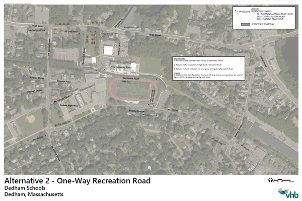 Alternative 2: One-Way Recreation Road