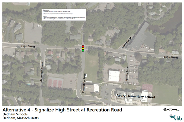 Alternative 4: Signalize High Street at Recreation Road